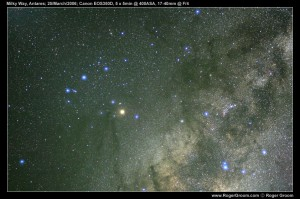 Scorpius in the Milky Way
