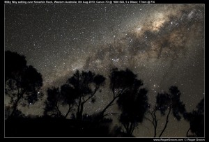 The Milky Way setting with Silhouettes
