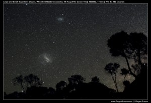 The Large and Small Magellanic Clouds with Silhouettes