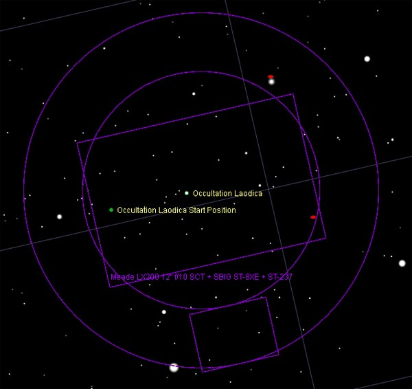 Screenshot of TheSkyX with Occultation centred