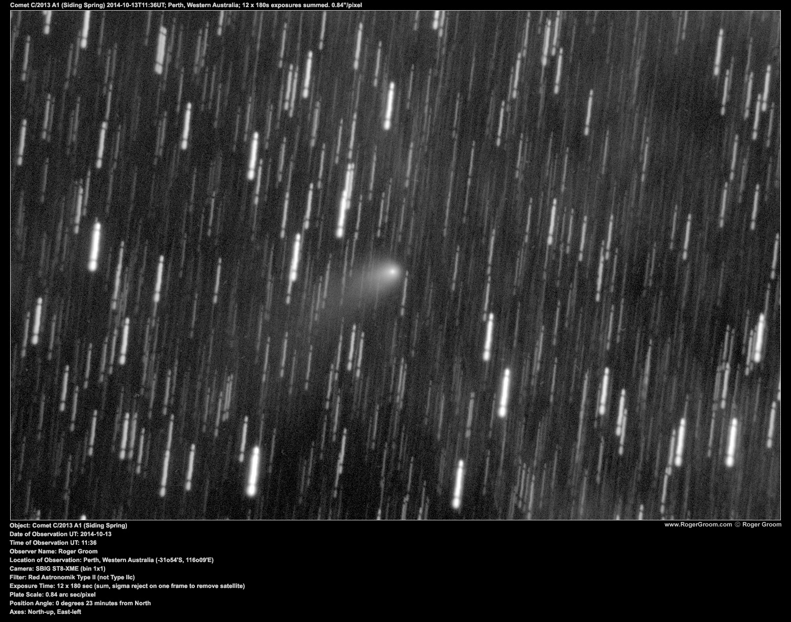 Object: Comet C/2013 A1 (Siding Spring) Date of Observation UT: 2014-10-13 Time of Observation UT: 11:36 Observer Name: Roger Groom Location of Observation: Perth, Western Australia (-31o54'S, 116o09'E) Camera: SBIG ST8-XME (bin 1x1) Filter: Red Astronomik Type II (not Type IIc) Exposure Time: 12 x 180 sec (sum, sigma reject on one frame to remove satellite) Plate Scale: 0.84 arc sec/pixel Position Angle: 0 degrees 23 minutes from North Axes: North-up, East-left